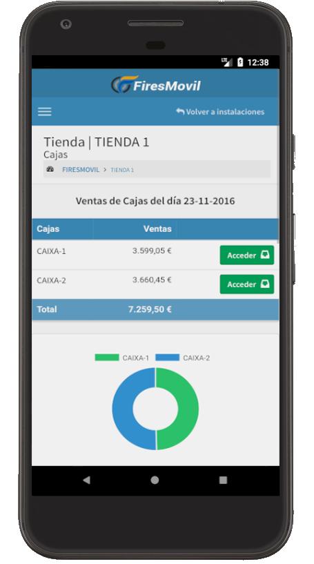 FiresMovil, una App desde la que controlar tu negocio